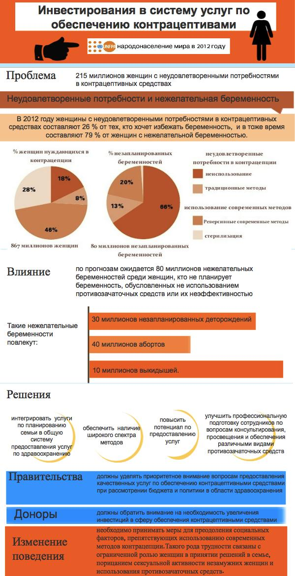 1353316687 russian-infographic